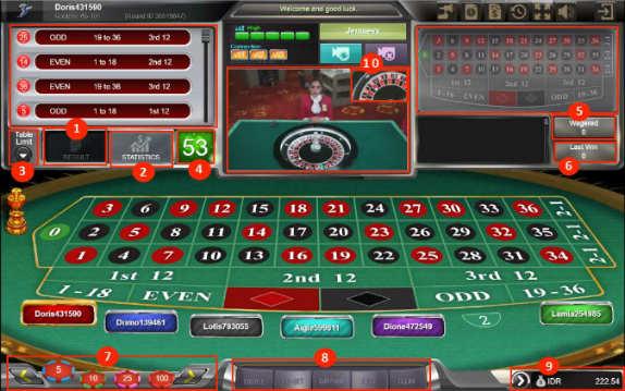 Fitur yang tersedia di live casino sbobet